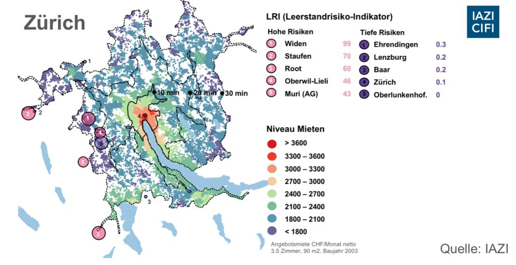 Leerstand-Risiko-Indikator